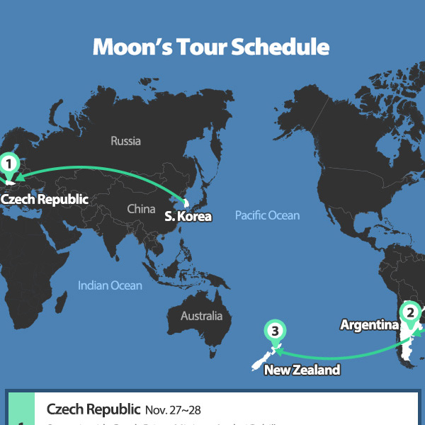 Moon Embarks on 3-Nation Tour for G20, Summits