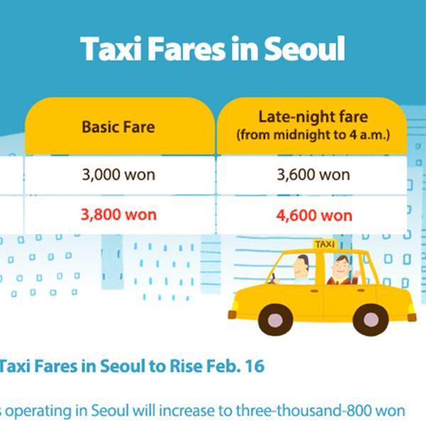 Taxi Fares in Seoul