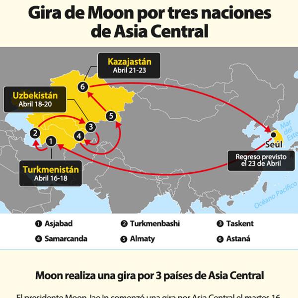 Gira de Moon por tres naciones de Asia Central