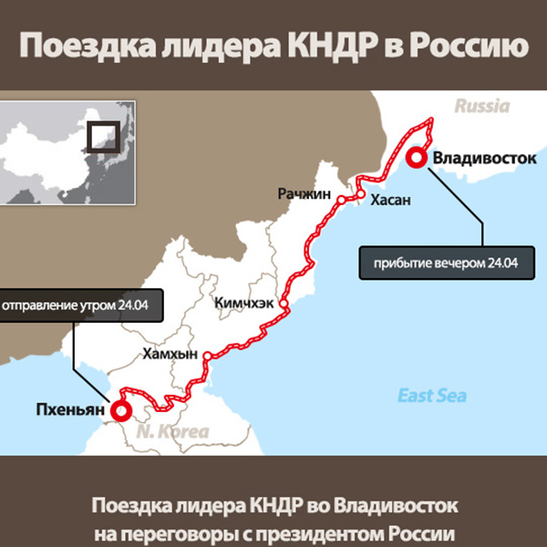 Поездка лидера КНДР в Россию
