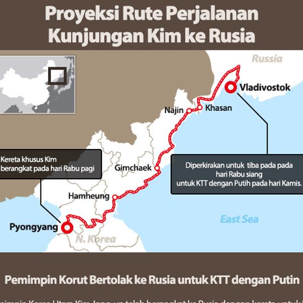 Proyeksi Rute Perjalanan Kunjungan Kim ke Rusia