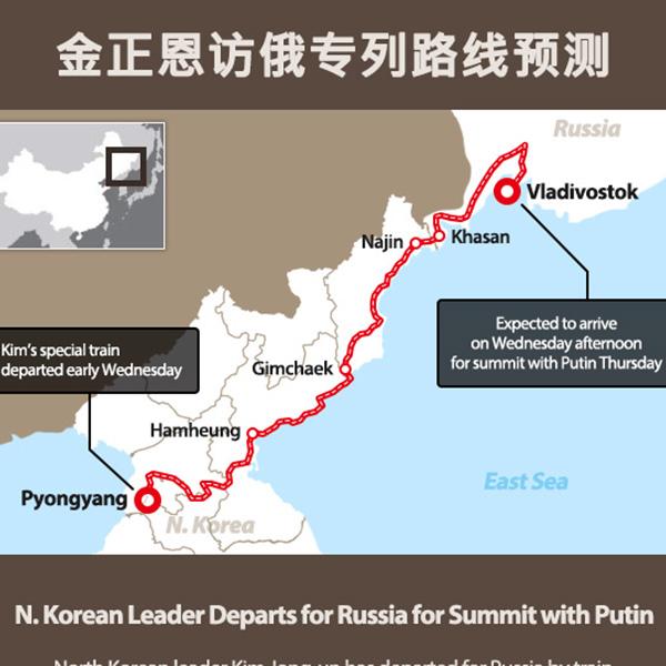 金正恩访俄专列路线预测