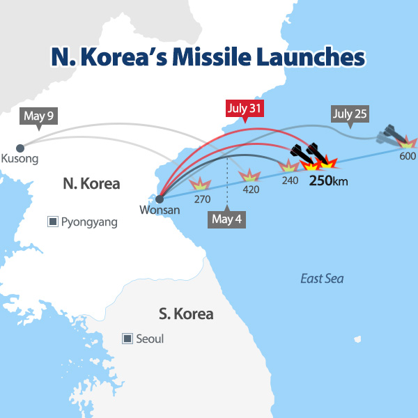 N. Korea's Missile Launches
