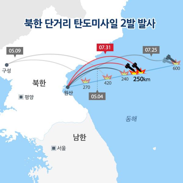 북한 단거리 탄도미사일 2발 발사