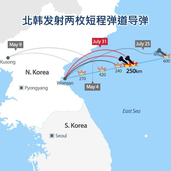 北韩发射两枚短程弹道导弹