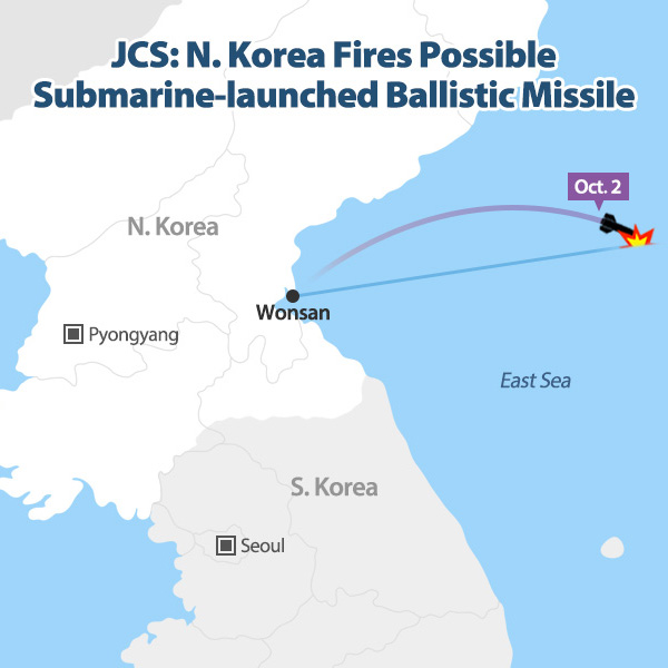 JCS: N. Korea Fires Possible Submarine-launched Ballistic Missile
