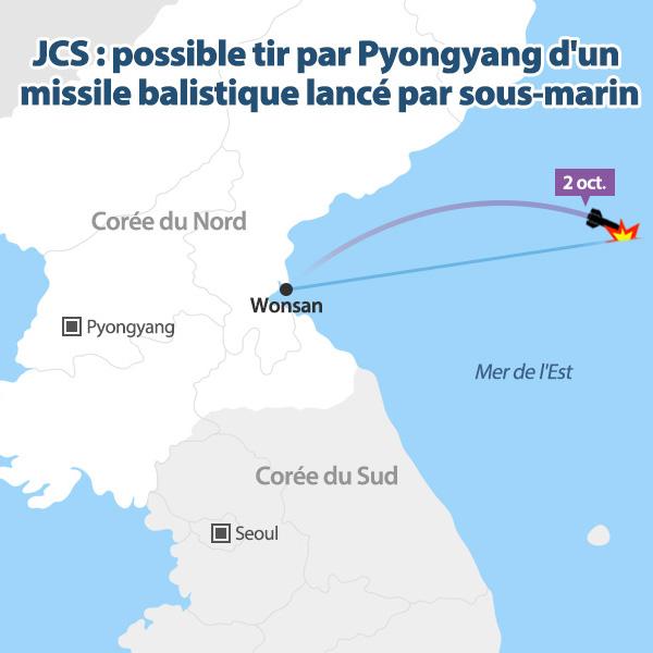 JCS : possible tir par Pyongyang d'un missile balistique lancé par sous-marin