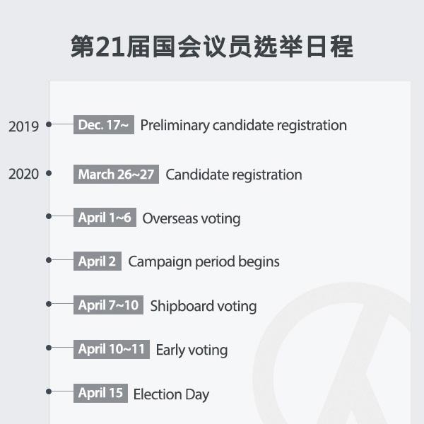 第21届国会议员选举日程