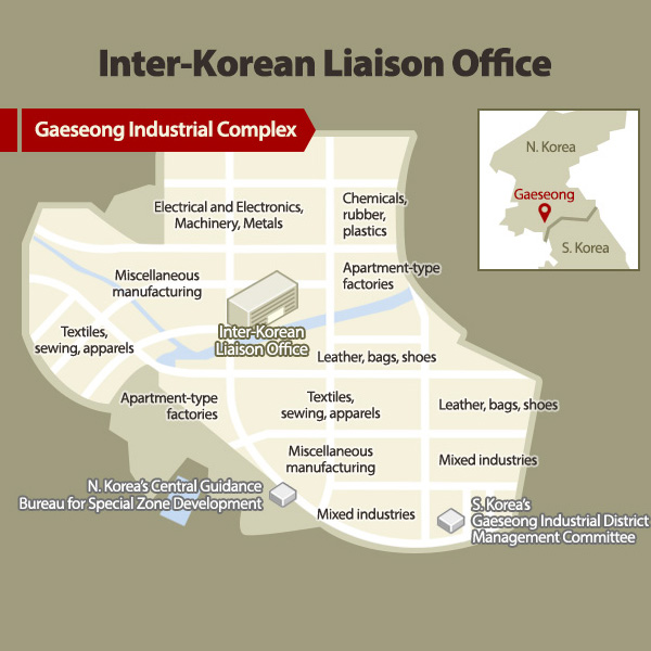 Inter-Korean Liaison Office
