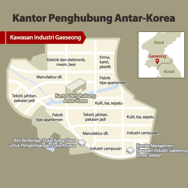 Kantor Penghubung Antar-Korea