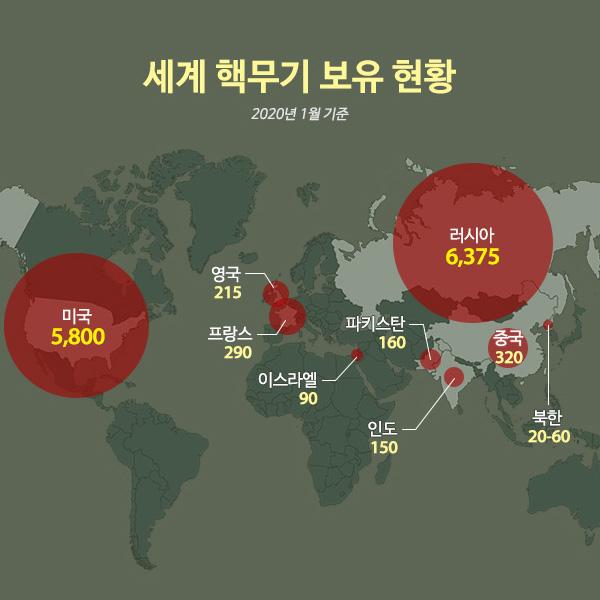 세계 핵무기 보유 현황
