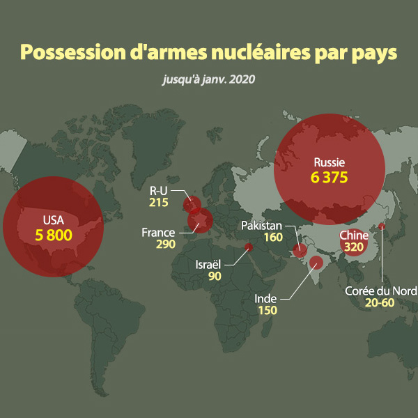 Possession d'armes nucléaires par pays