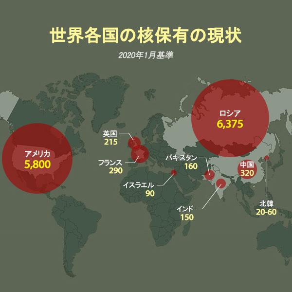 世界各国の核保有の現状