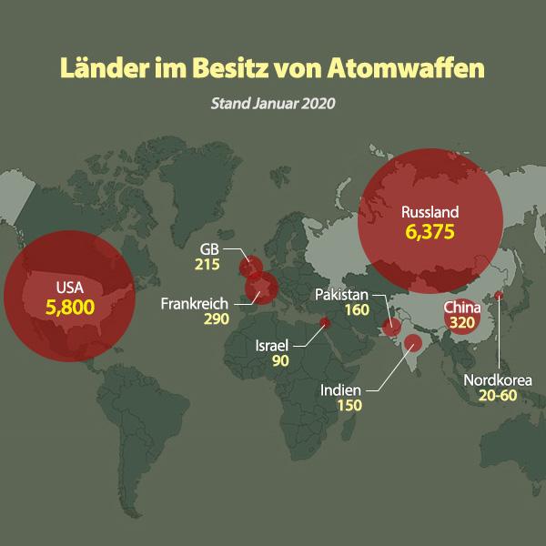 Atomwaffenstaaten
