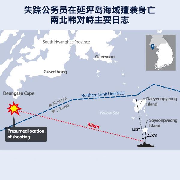 失踪公务员在延坪岛海域遭袭身亡 南北韩对峙主要日志