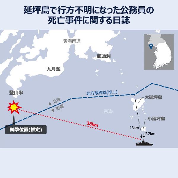 延坪島で行方不明になった公務員の死亡事件に関する日誌