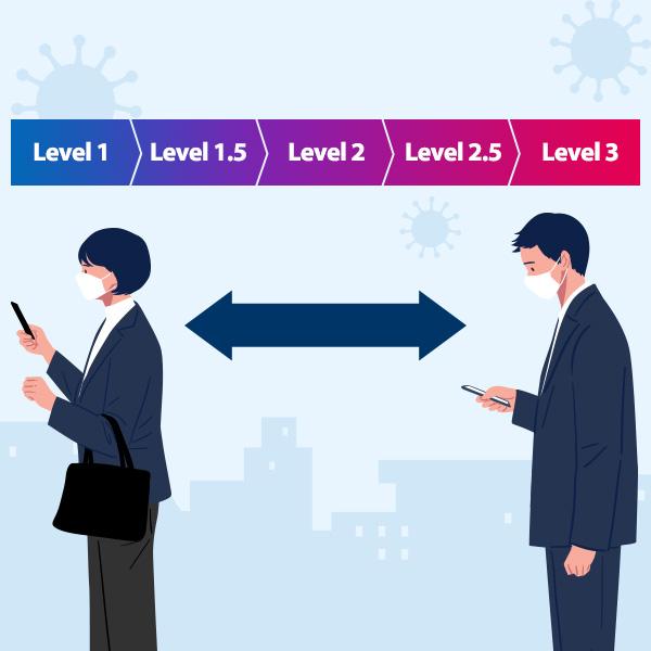 S. Korea's Social Distancing Guidelines