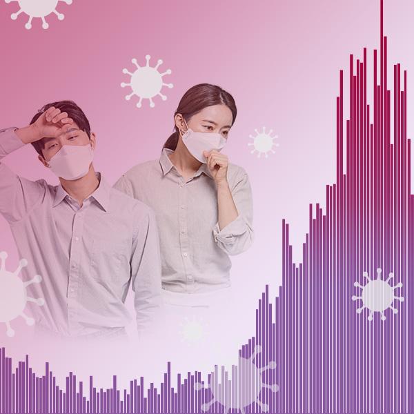 Entwicklung der Corona-Pandemie in Südkorea