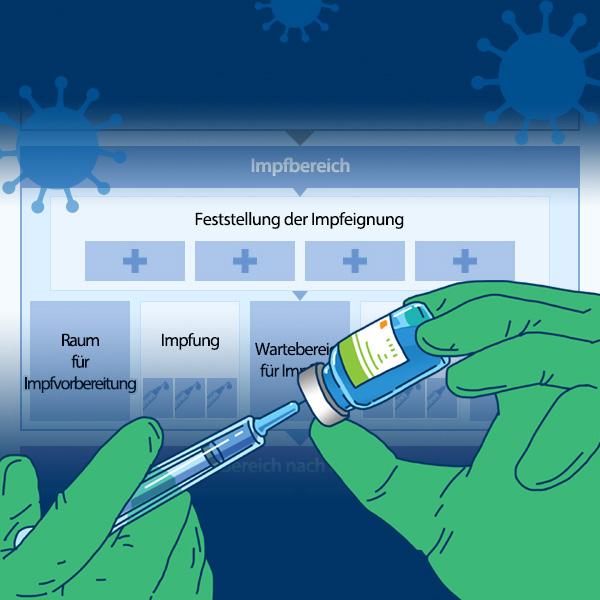 Struktur der Impfzentren