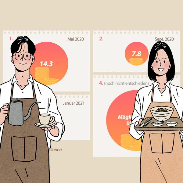 Corona-Hilfsgelder in Südkorea