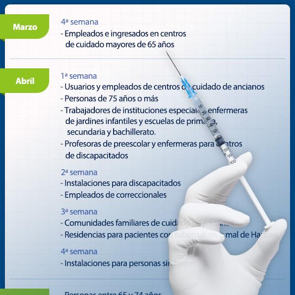 Plan de vacunación COVID-19 - 2º Trimestre