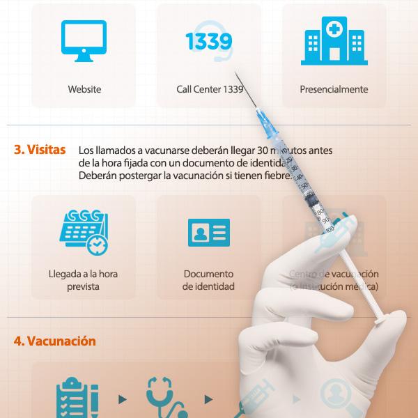 Protocolo de vacunación COVID-19