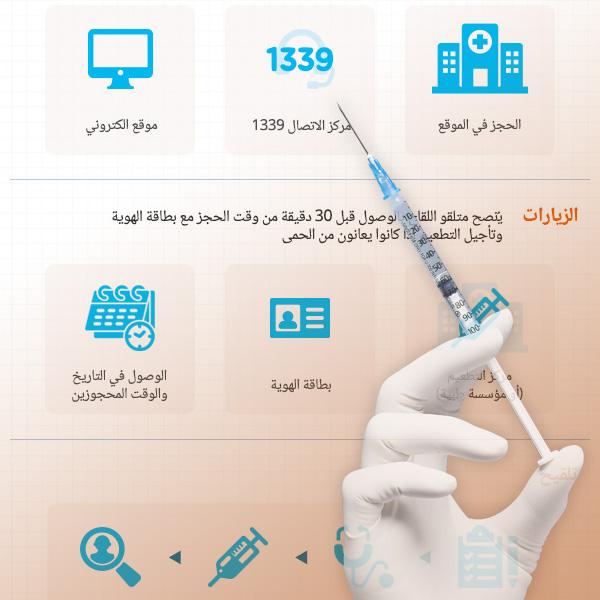 إجراء التطعيم المضاد لفيروس كورونا