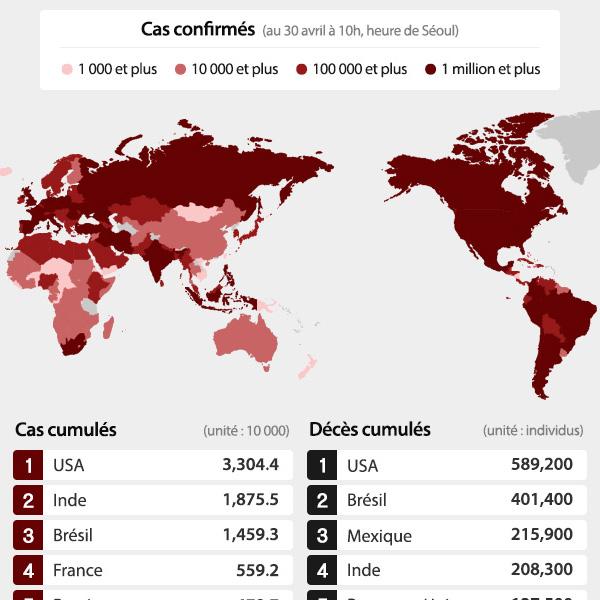 Cas de COVID-19 dans le monde