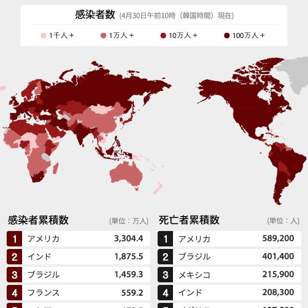全世界の新型コロナの現況