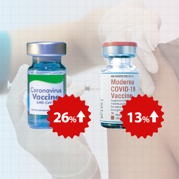 Pfizer, Moderna Raise Prices of COVID-19 Vaccines in Europe