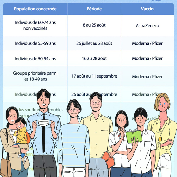 Plan de vaccination anti-COVID pour août et septembre