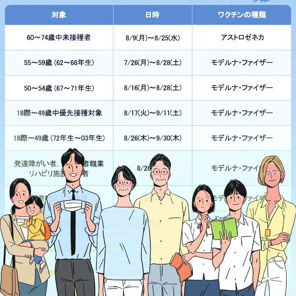 8~9月 新型コロナウイルス・ワクチン 予防接種計画