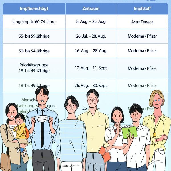 Impffahrplan für August und September