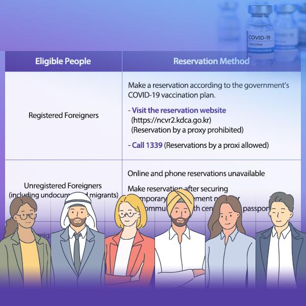 旅居韩国的外国人新冠疫苗接种指南