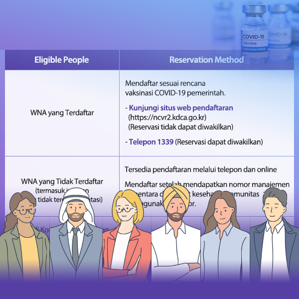 Vaksinasi COVID-19 bagi WNA di Korea Selatan