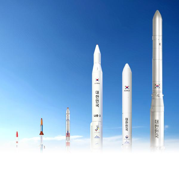 تاريخ إطلاق الصواريخ الفضائية في كوريا