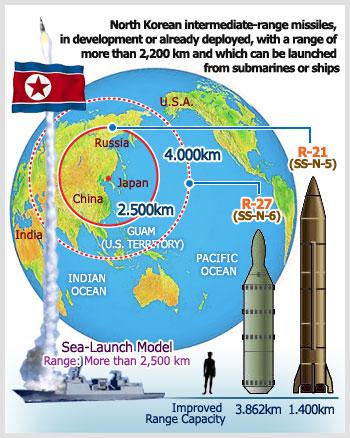 Tên lửa mới do Bắc Triều Tiên chế tạo có khả năng vươn đến lãnh thổ Mỹ