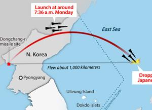 北韩向东海连射数枚弹道导弹