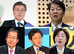 KBS-韩联社大选舆论调查