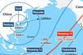 北韩主要弹道导弹的射程