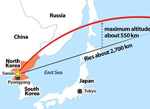 北韩在平壤一带向东部海域发射弹道导弹