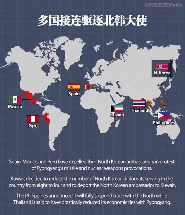 国际社会接连驱逐北韩大使