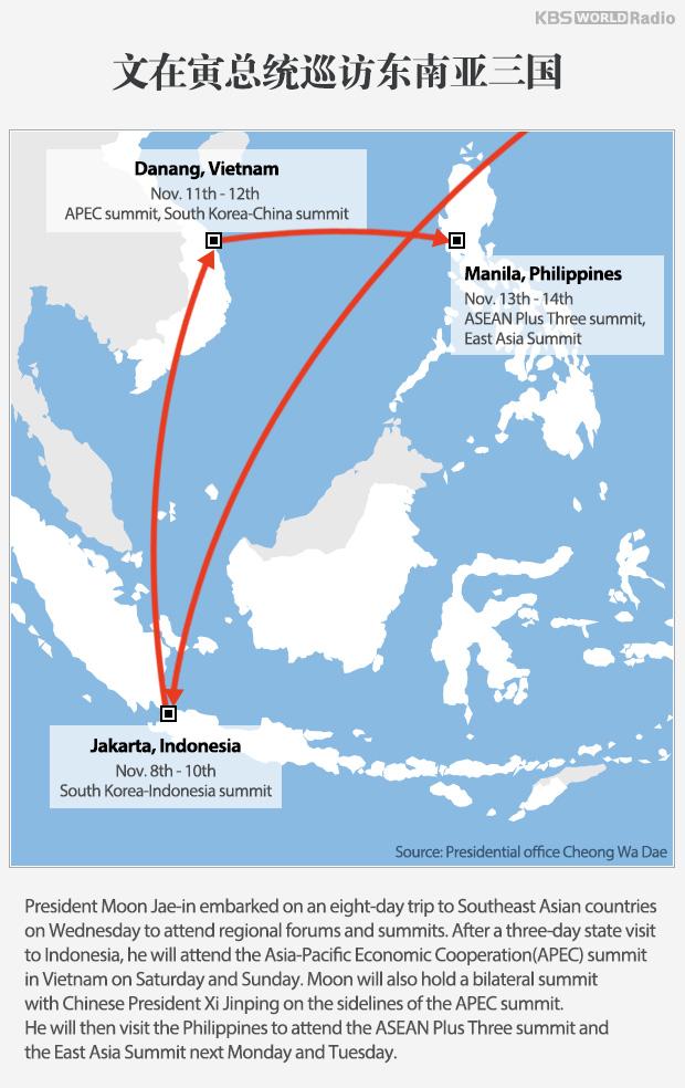 文在寅总统巡访东南亚三国