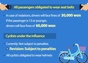 9月底起上路车辆所有驾乘人员必须使用安全带