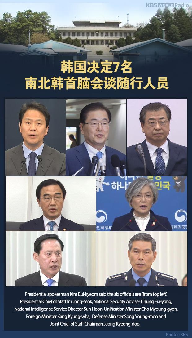 韩国决定7名南北韩首脑会谈随行人员