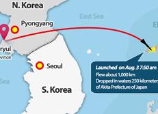 北韩导弹试射情况