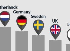 2016年世界经济论坛国家竞争力评价结果