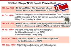 Timeline of Major North Korean Provocations