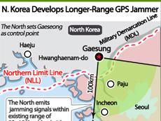 N. Korea Develops Longer-Range GPS Jammer