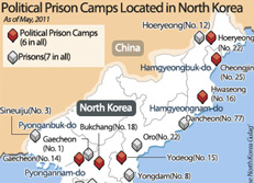 Political Prison Camps Located in North Korea